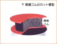 積層ゴムのカット模型