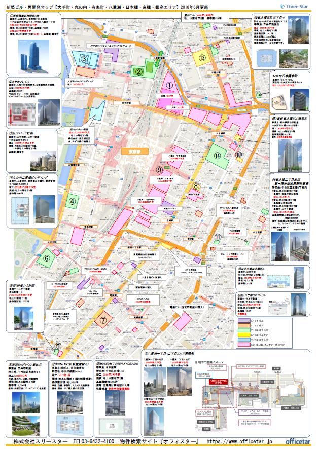 再開発マップ(東京駅周辺)