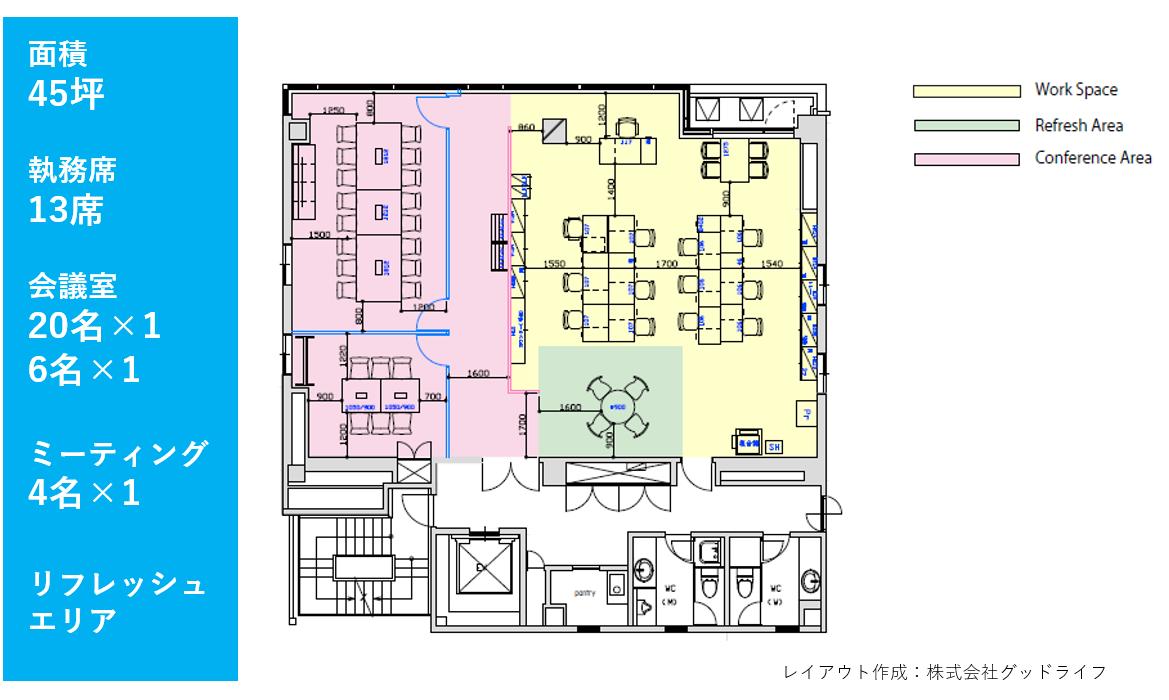 45坪のオフィスレイアウトプラン